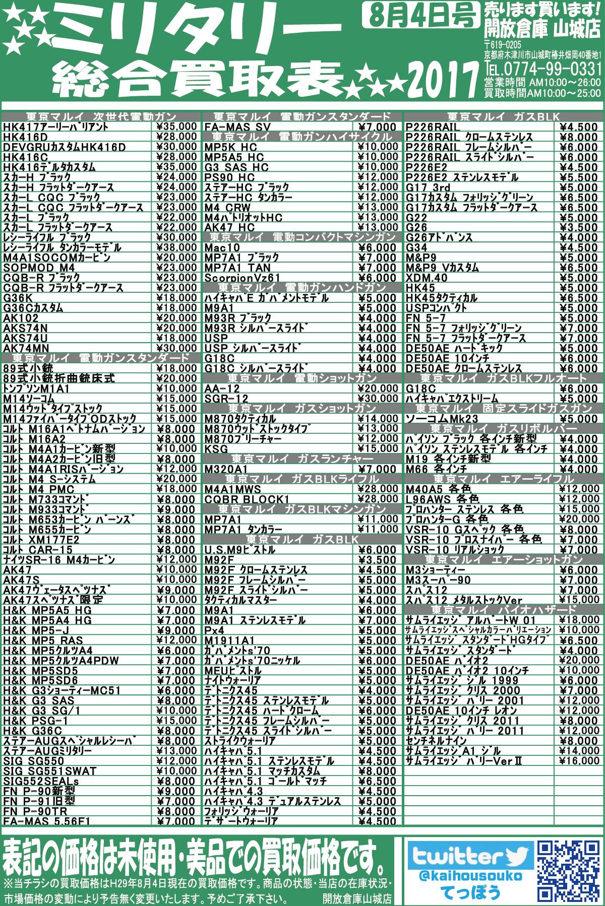 「開放倉庫山城店」ミリタリー総合買取表2017.8月4日号更新しました!